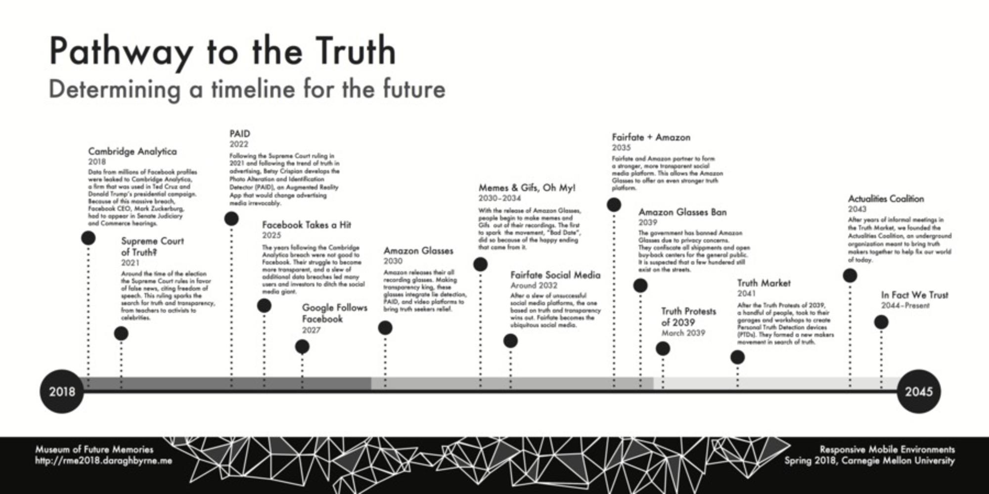 Timeline.thumb