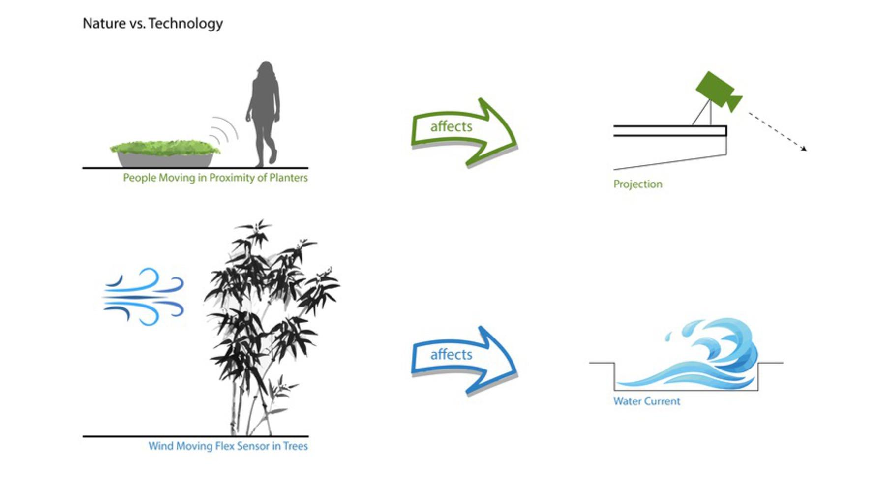 Project 1 diagram 01.thumb