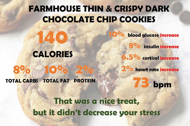 Chocochipcookies60op.thumb