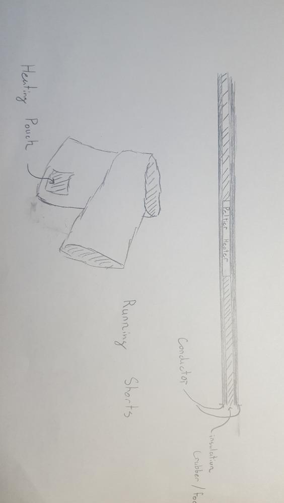 Projectproposal.thumb