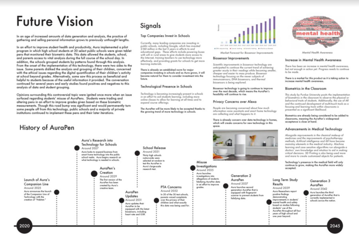 Aurapen future vision.png.thumb