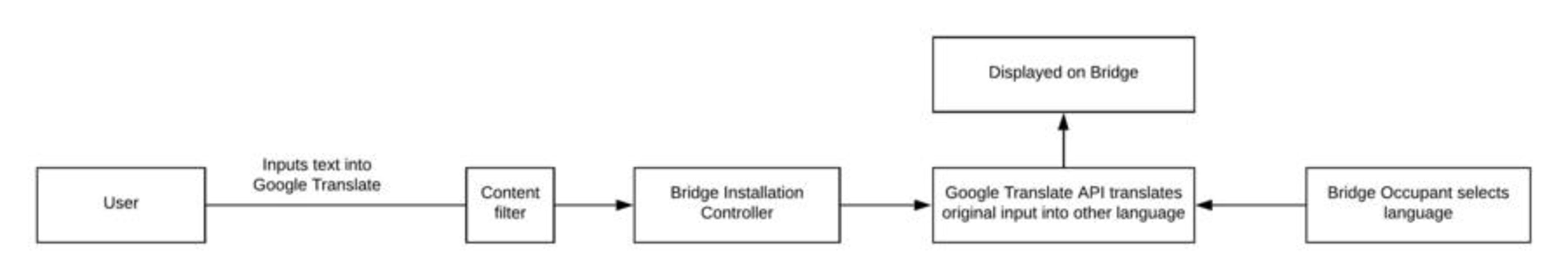 Blank diagram 3.thumb