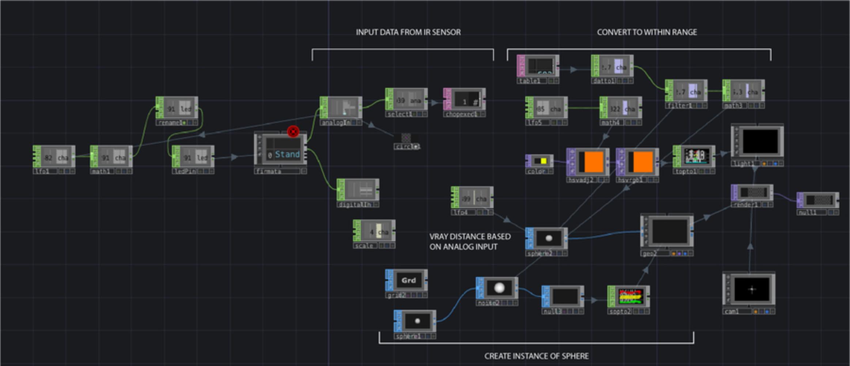 Touchdesignerdiagram.thumb