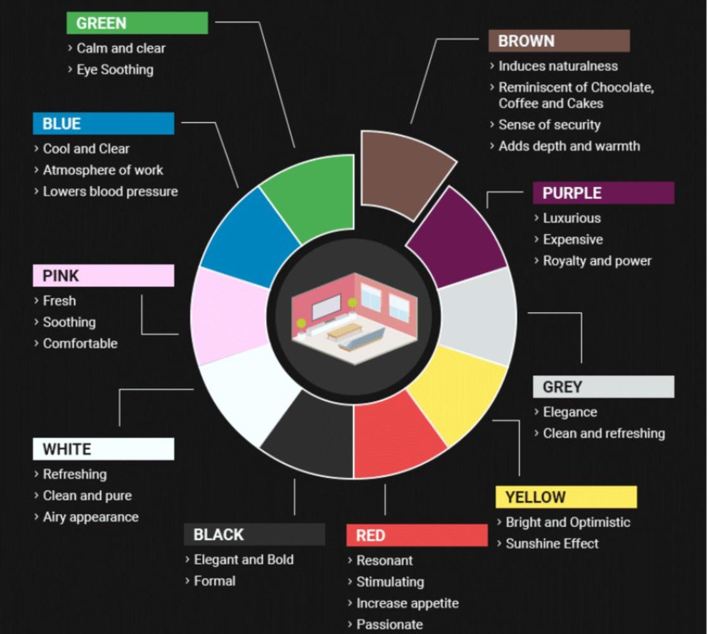 Color wheel.thumb