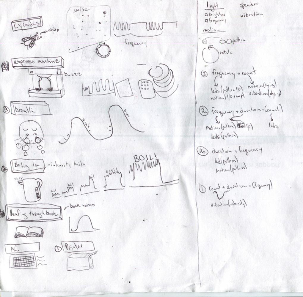 Process   scenario.thumb