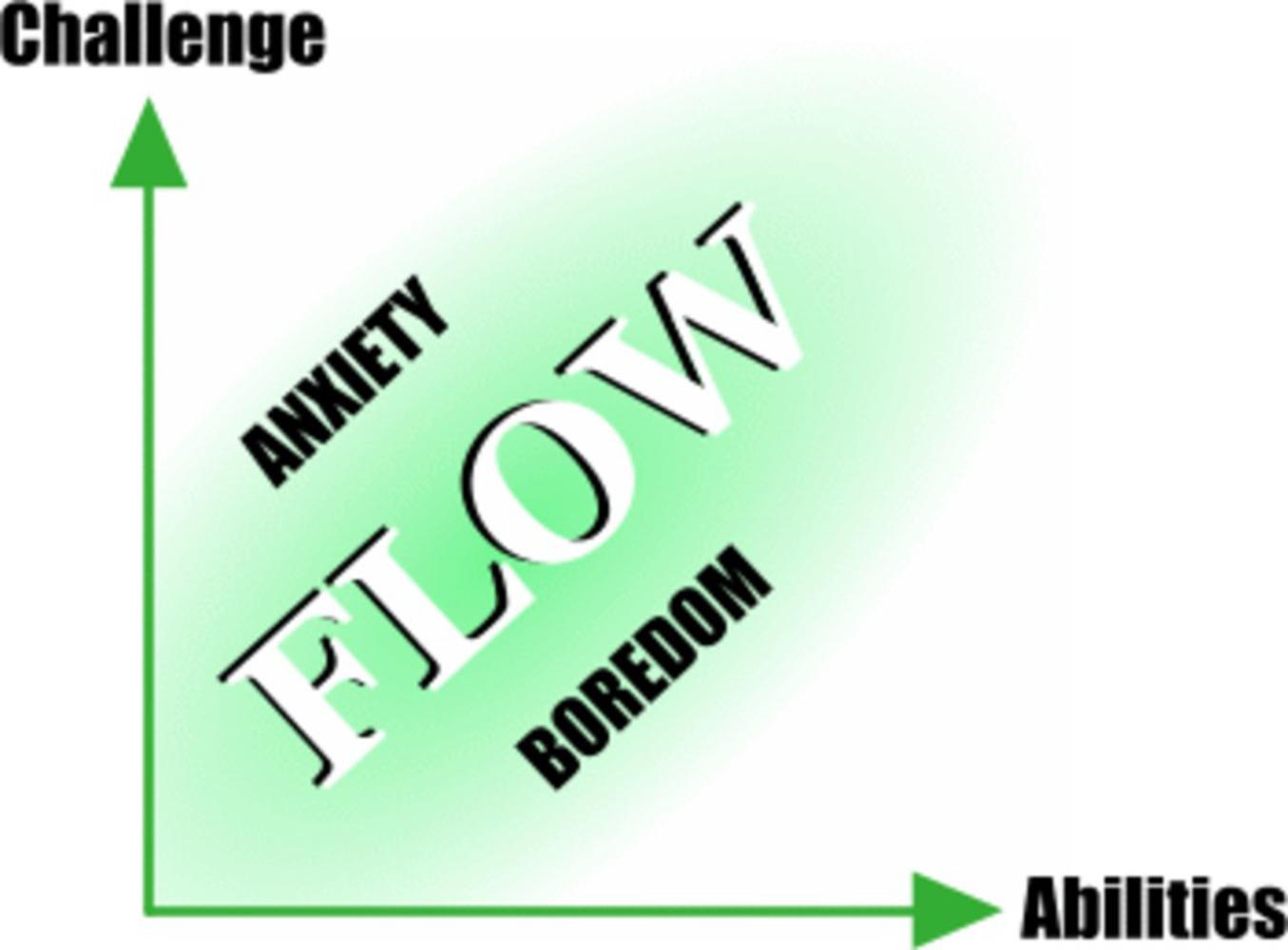 Flowchart.thumb