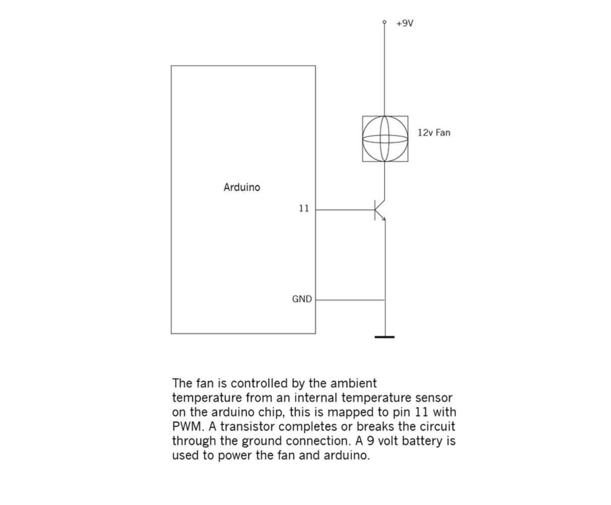 Wiring diagram 01.thumb