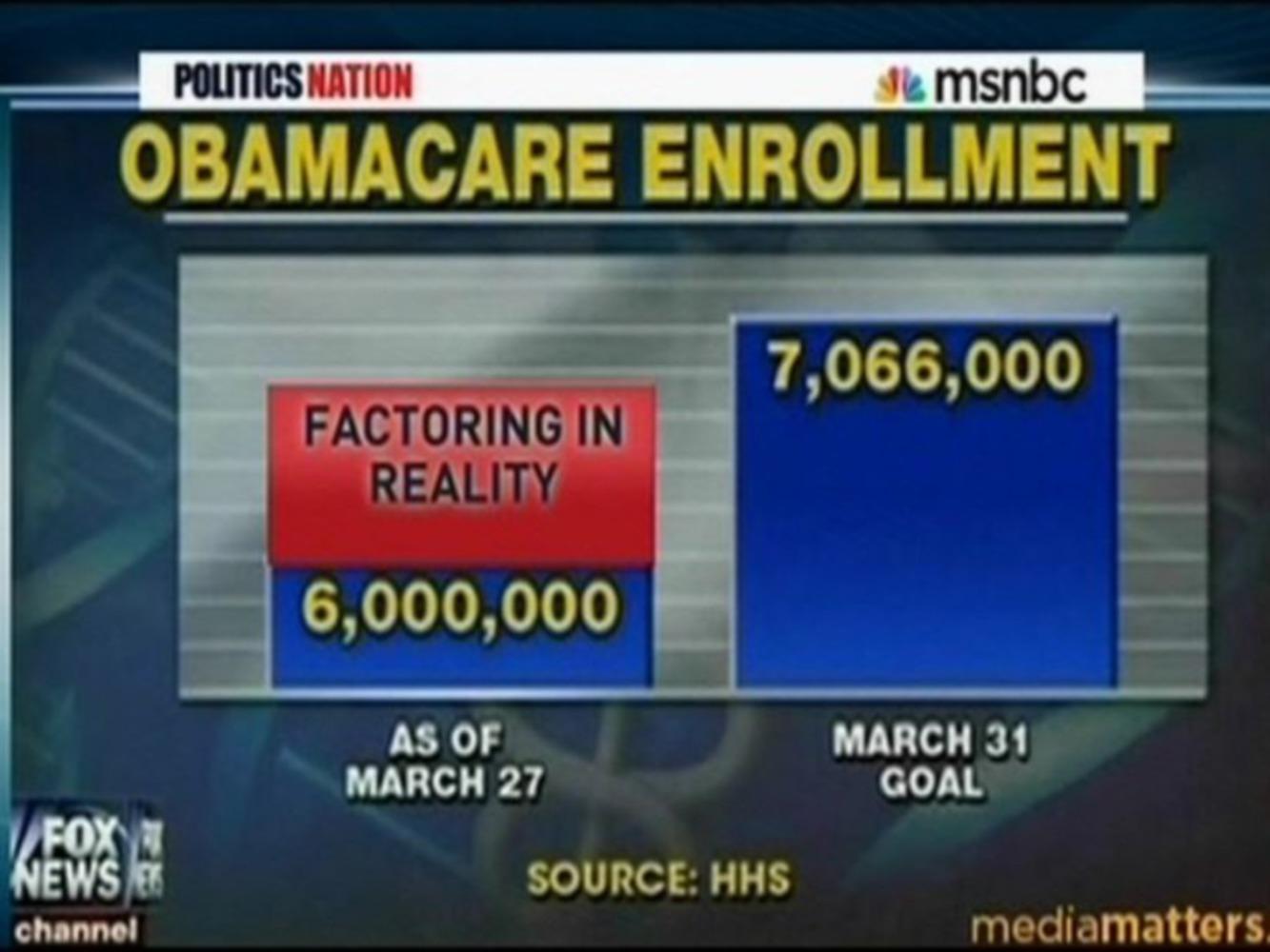 Politicsnation chart resize.thumb