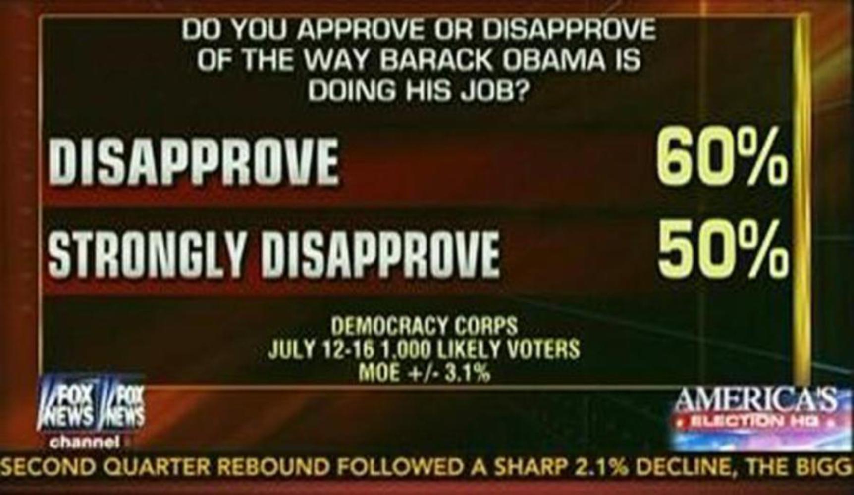 Fnc phony poll chart.thumb