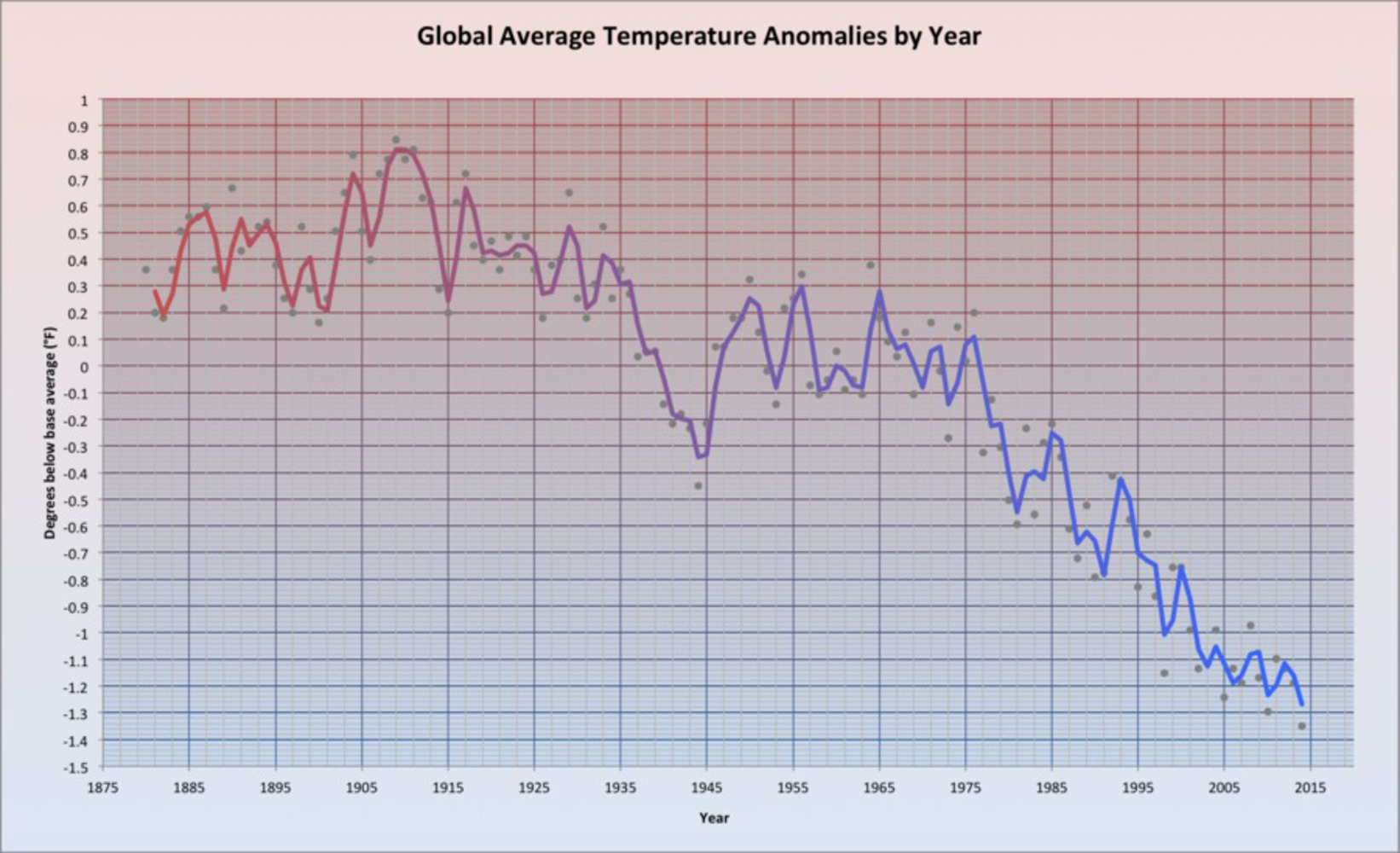 Globalwarming.thumb