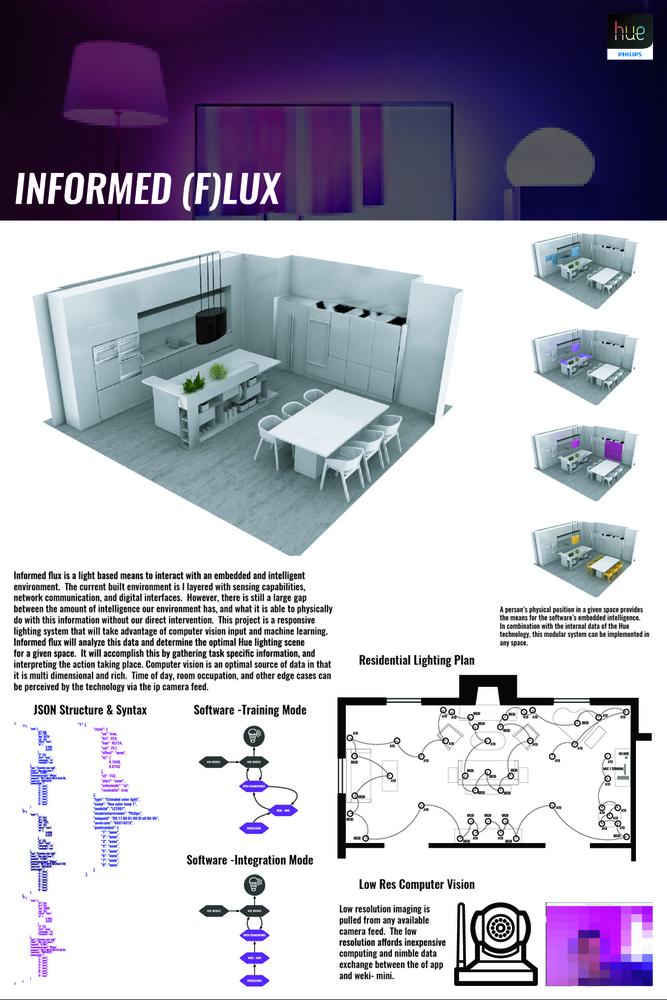 Informedflux 01.thumb