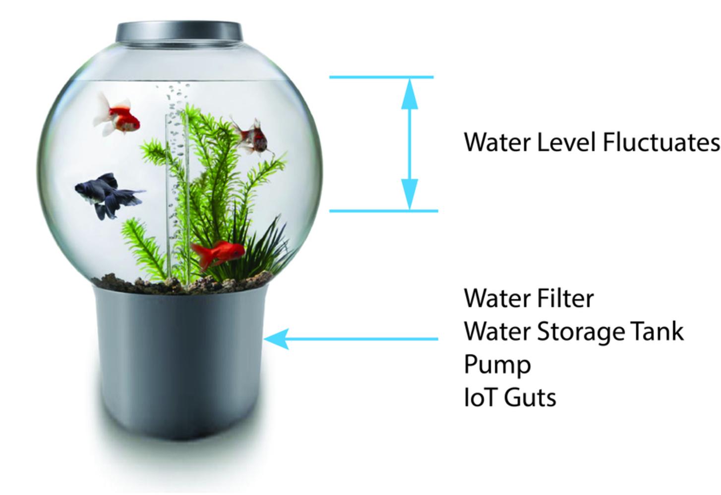 Fish tank concept.thumb
