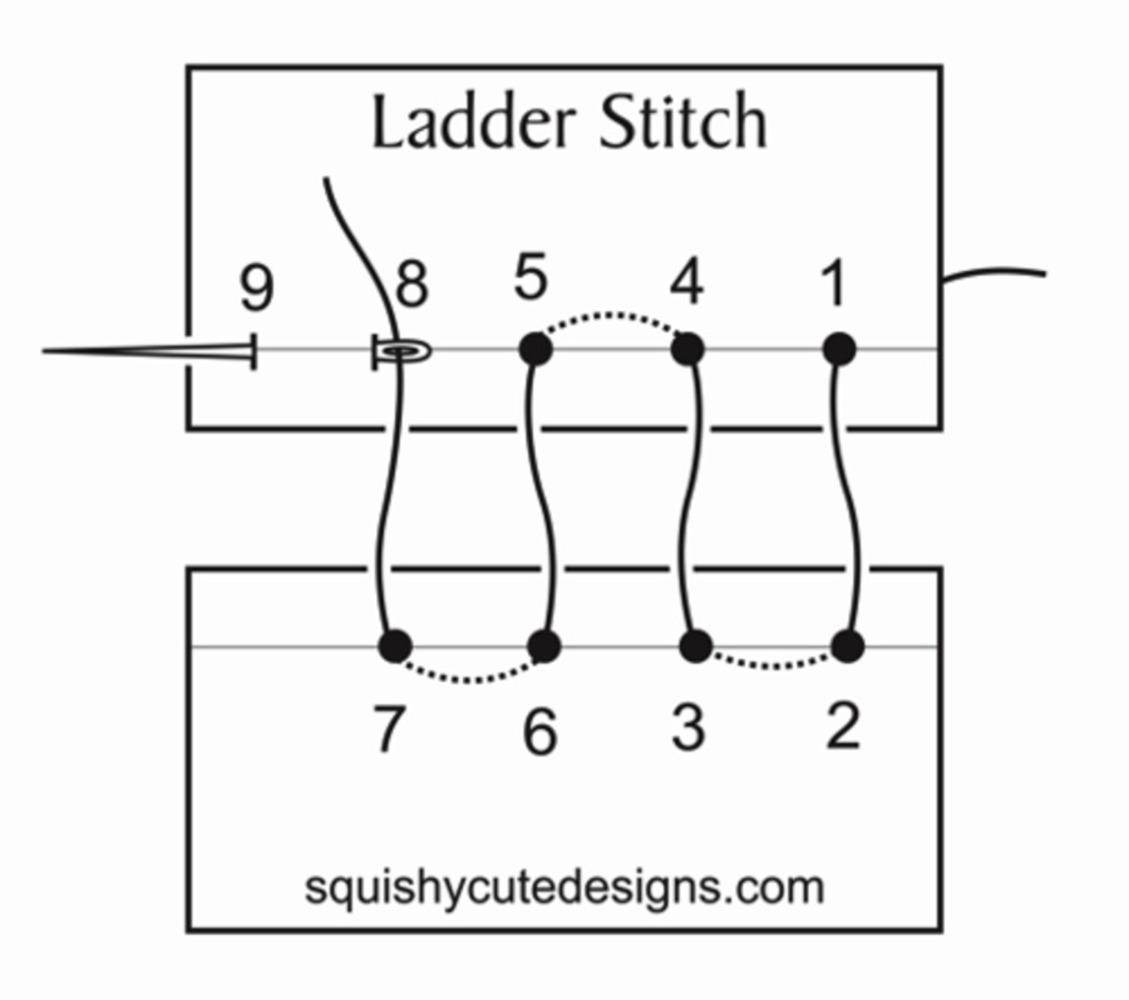 Ladder stitch diagram1.thumb