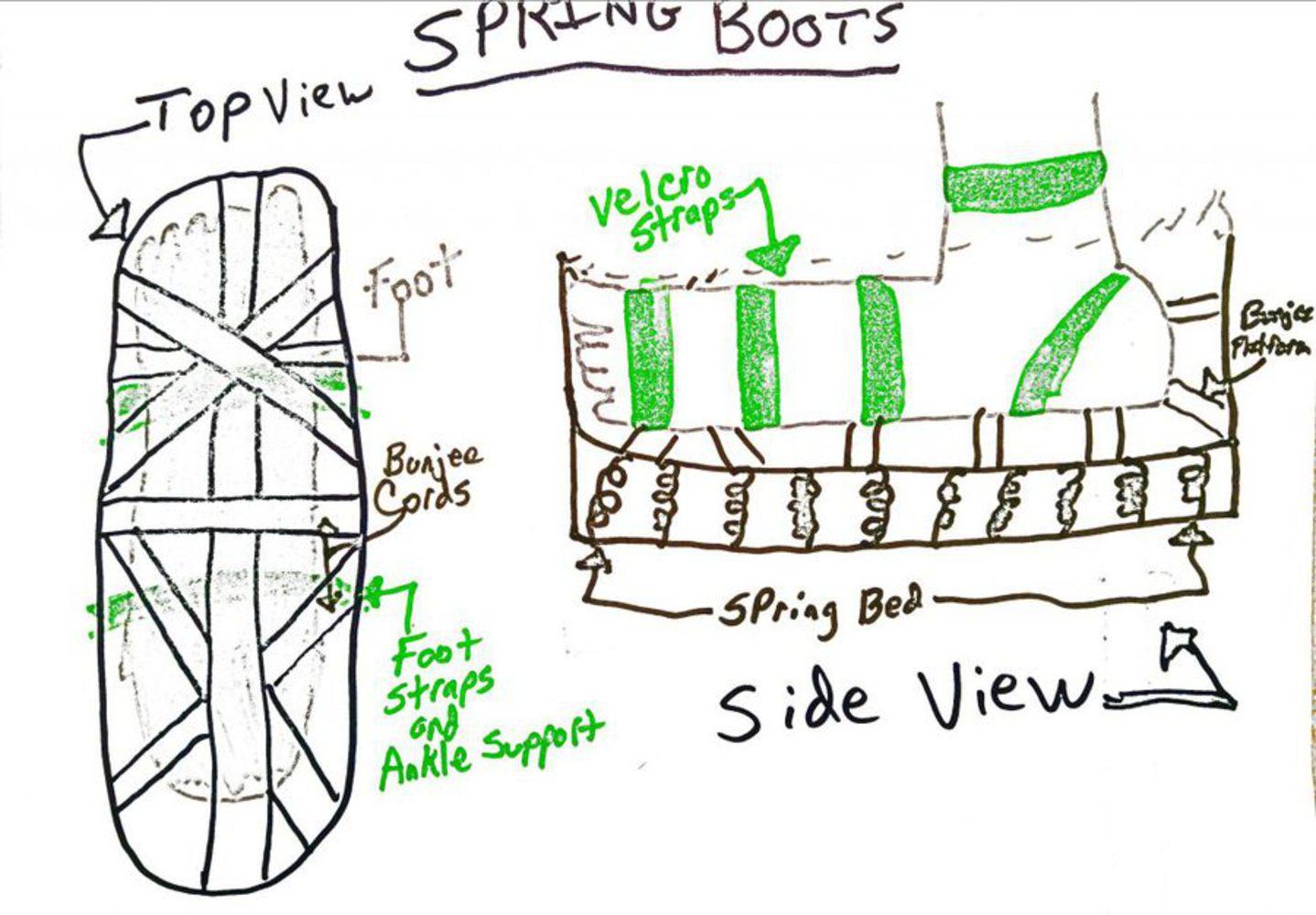Boots.thumb