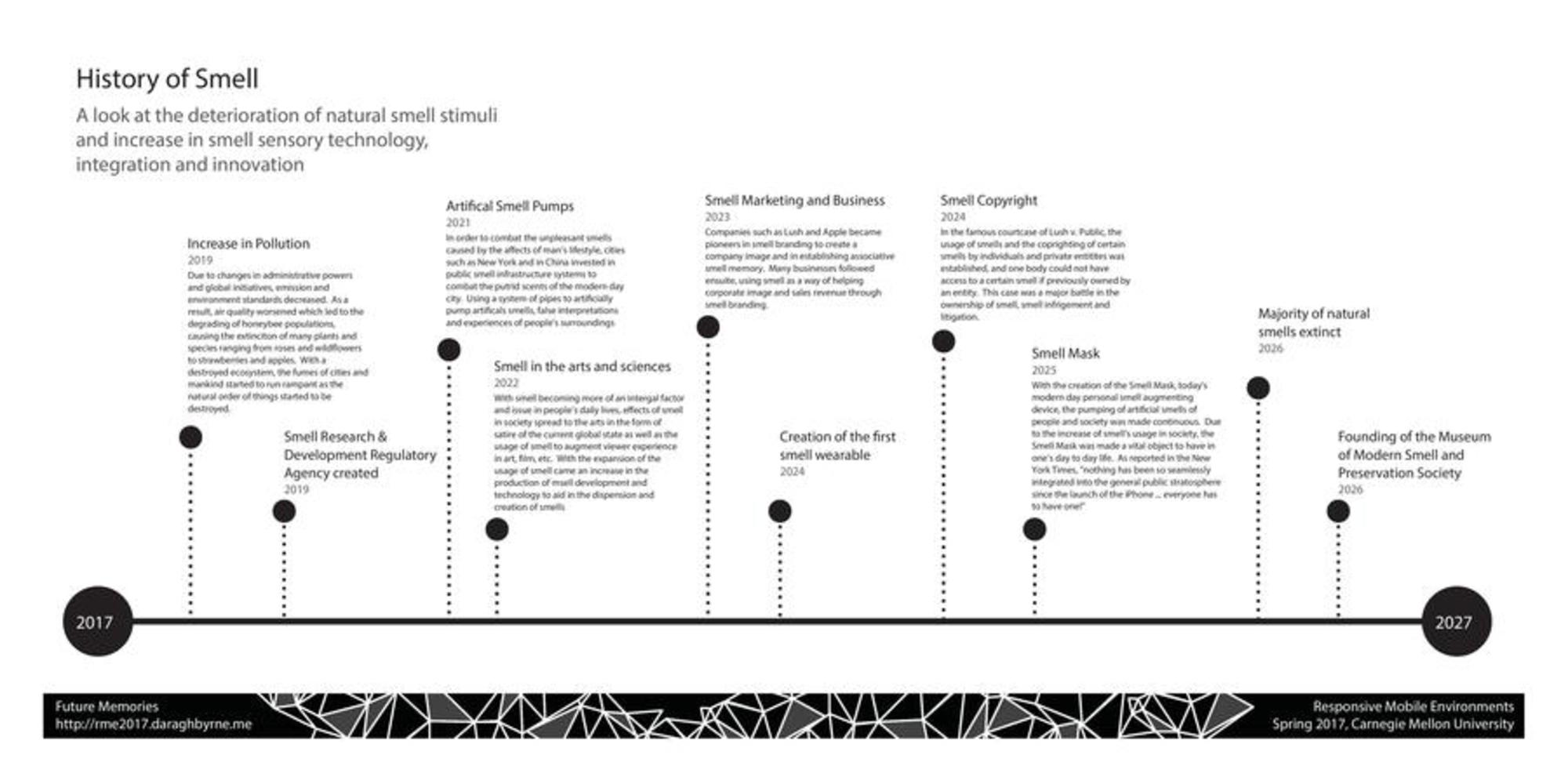 Timelinetemplatezain1 page 001.thumb