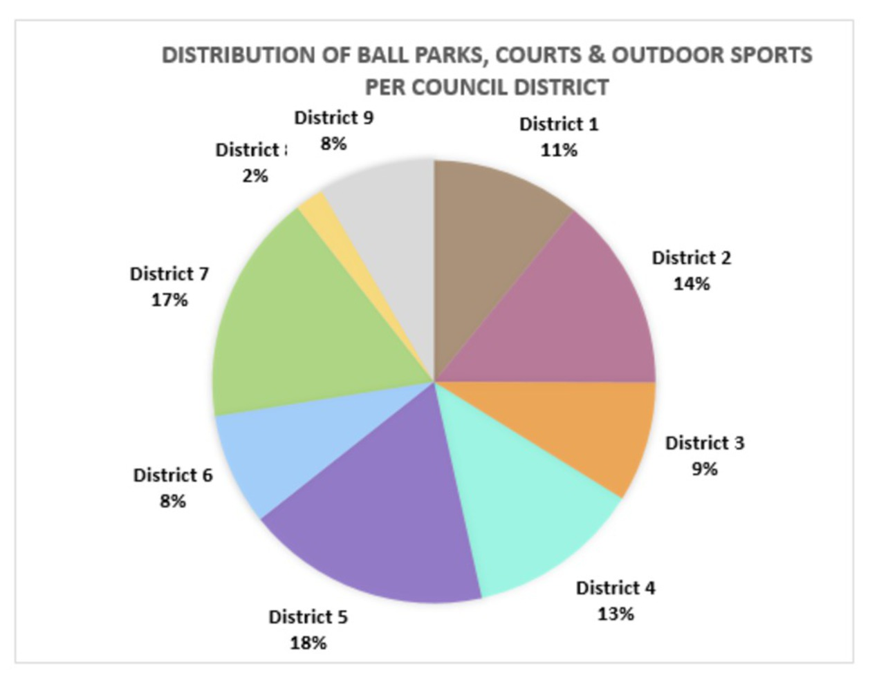 Chart.png.thumb