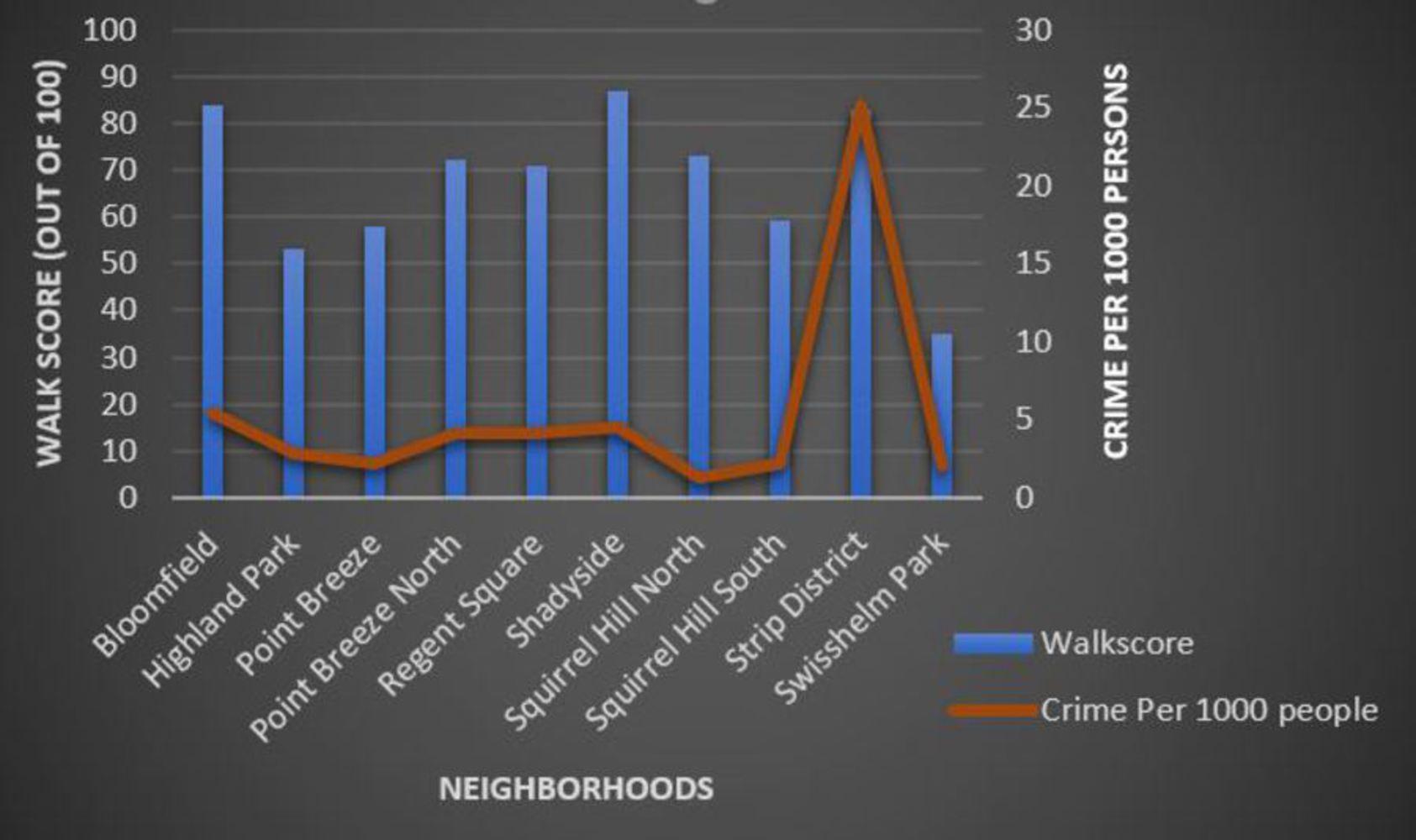 Neighborhood analysis.jpg.thumb